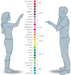 Man_woman_colour